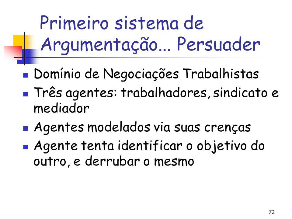 Primeiro sistema de Argumentação... Persuader