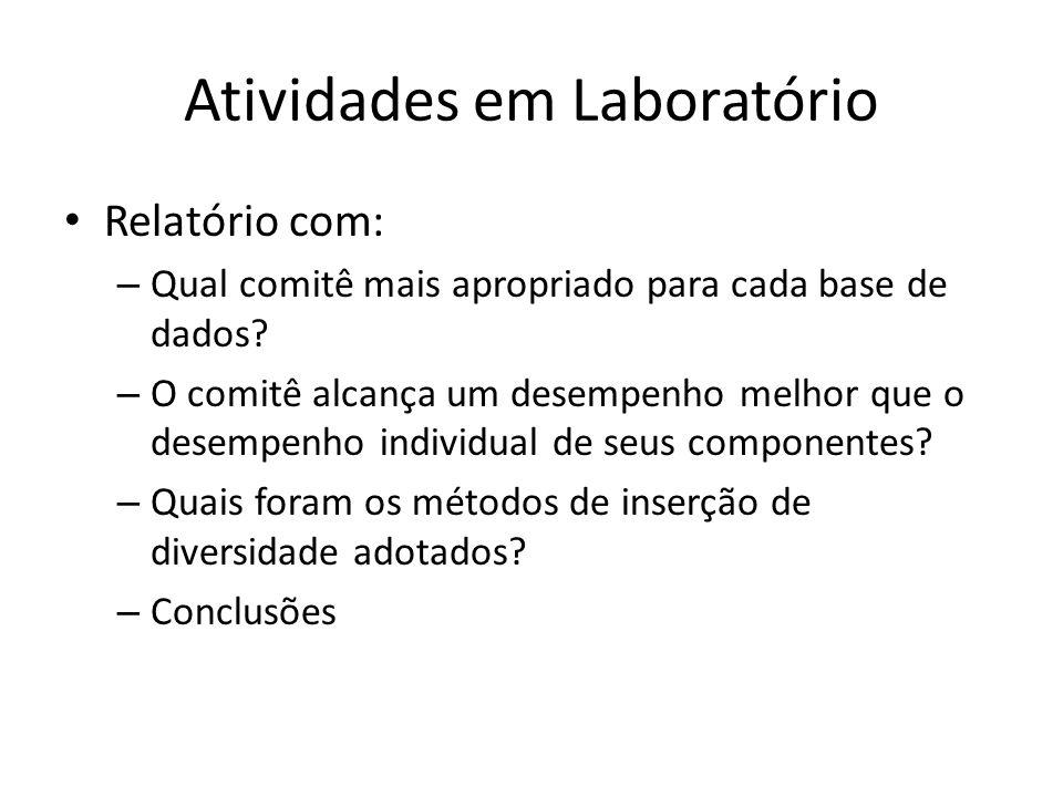 Atividades em Laboratório