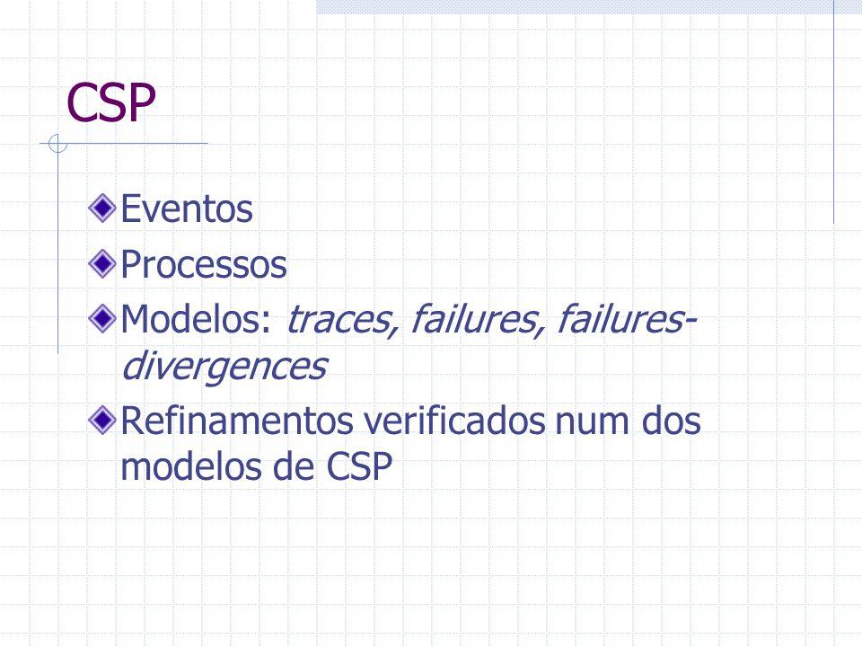CSP Eventos Processos Modelos: traces, failures, failures-divergences