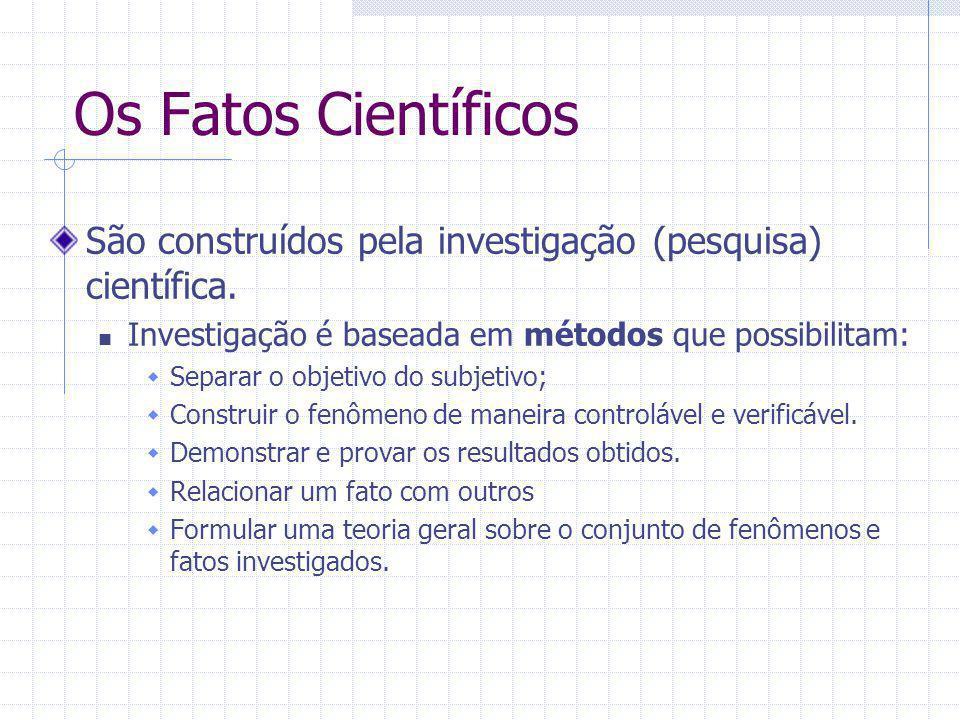 Os Fatos Científicos São construídos pela investigação (pesquisa) científica. Investigação é baseada em métodos que possibilitam: