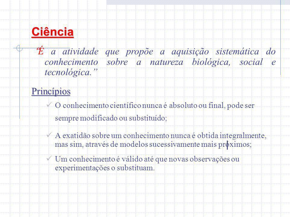 Ciência É a atividade que propõe a aquisição sistemática do conhecimento sobre a natureza biológica, social e tecnológica.