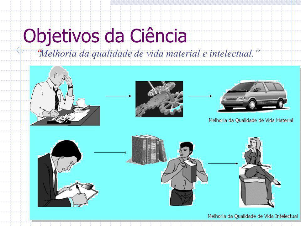 Objetivos da Ciência Melhoria da qualidade de vida material e intelectual.