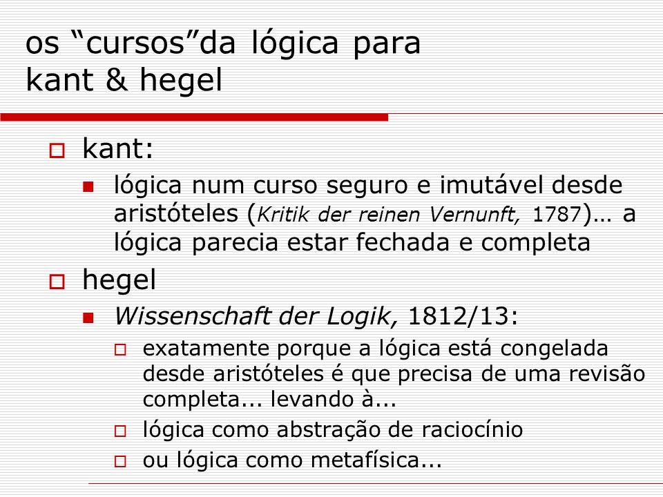 os cursos da lógica para kant & hegel