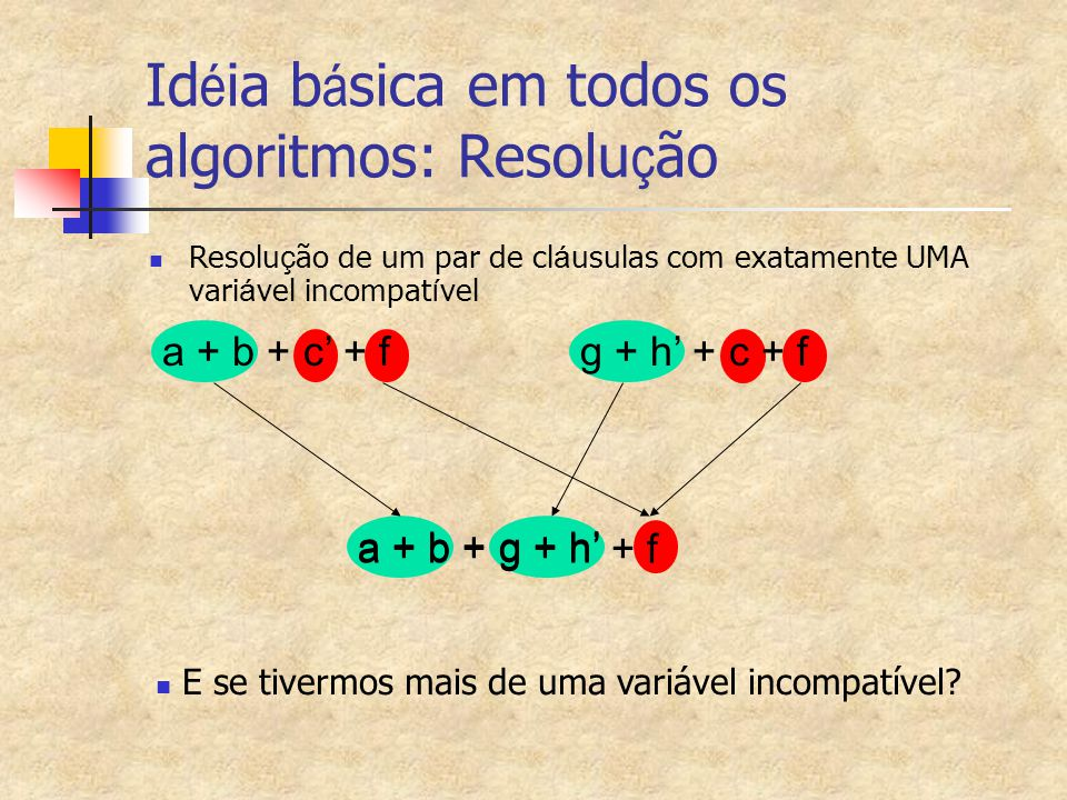 Idéia básica em todos os algoritmos: Resolução