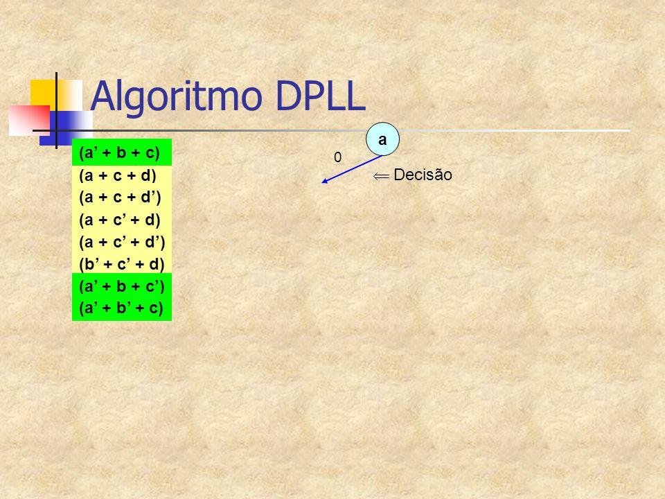 Algoritmo DPLL a (a' + b + c) (a + c + d)  Decisão (a + c + d')