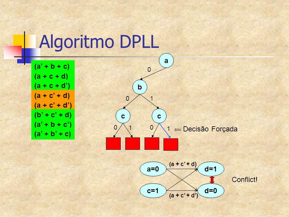 Algoritmo DPLL a (a' + b + c) (a + c + d) (a + c + d') b (a + c' + d)