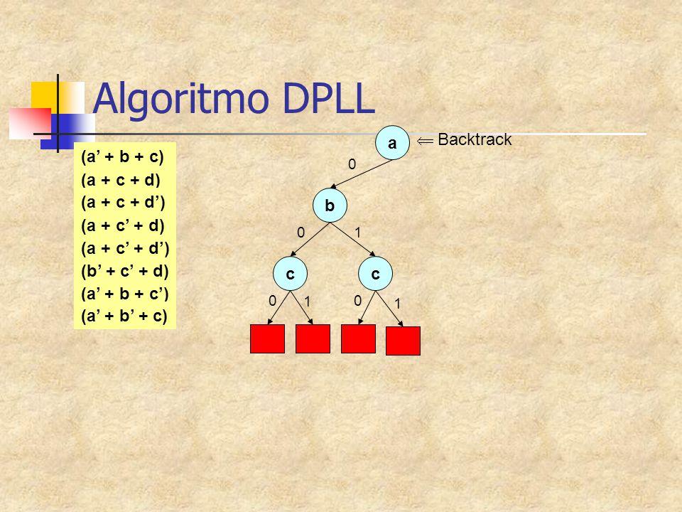 Algoritmo DPLL a  Backtrack (a' + b + c) (a + c + d) (a + c + d') b