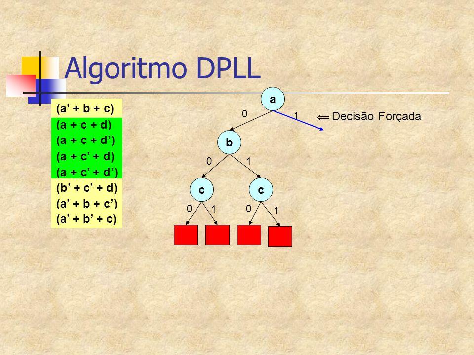 Algoritmo DPLL a (a' + b + c)  Decisão Forçada (a + c + d)