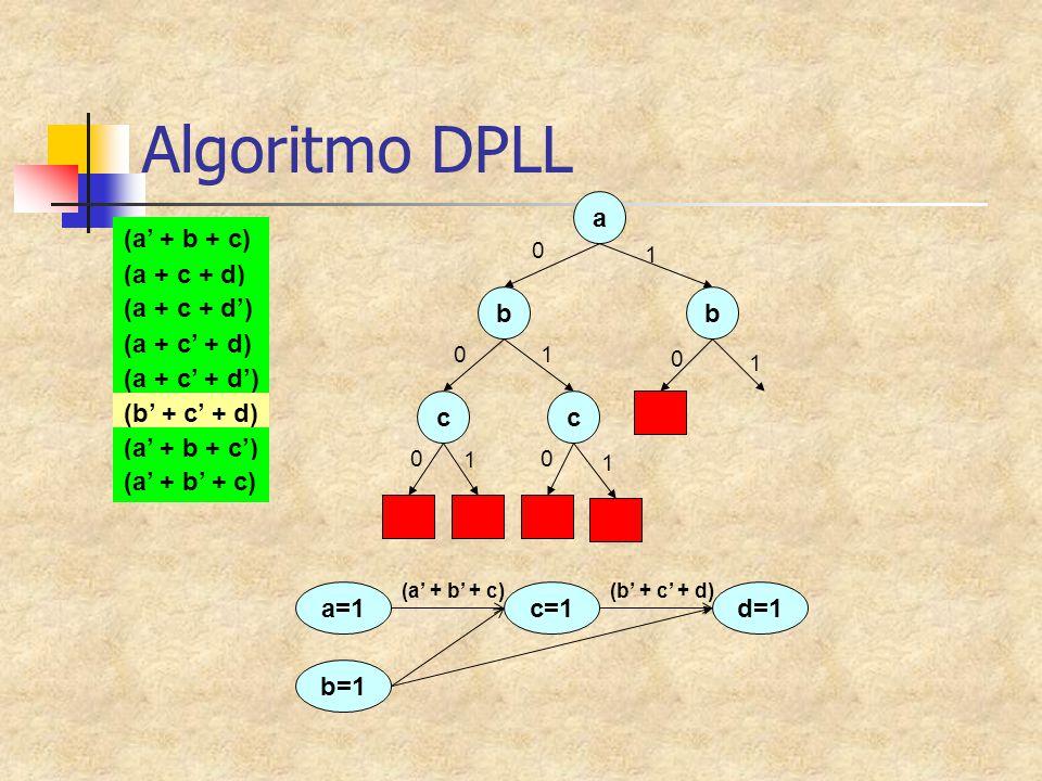 Algoritmo DPLL a (a' + b + c) (a + c + d) (a + c + d') b b