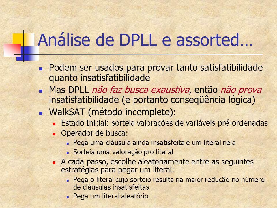 Análise de DPLL e assorted…