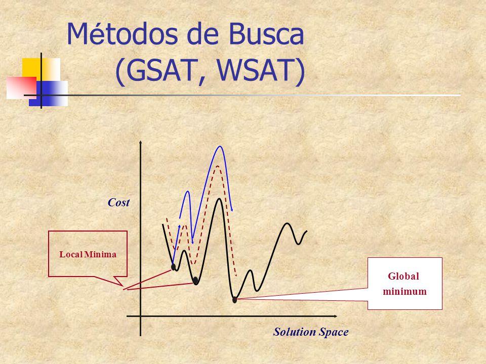 Métodos de Busca (GSAT, WSAT)
