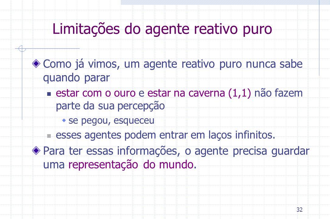 Limitações do agente reativo puro