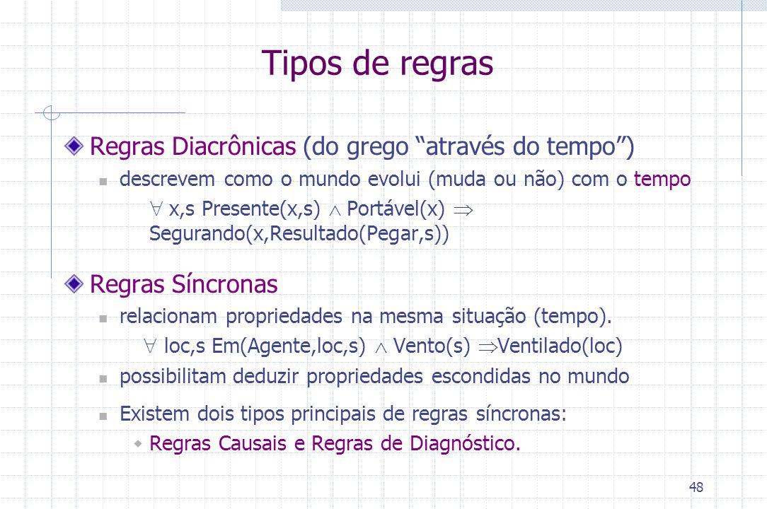 Tipos de regras Regras Diacrônicas (do grego através do tempo )