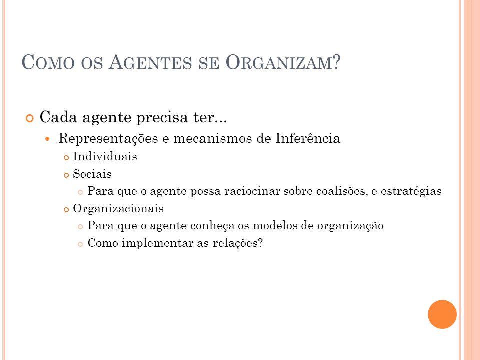 Como os Agentes se Organizam
