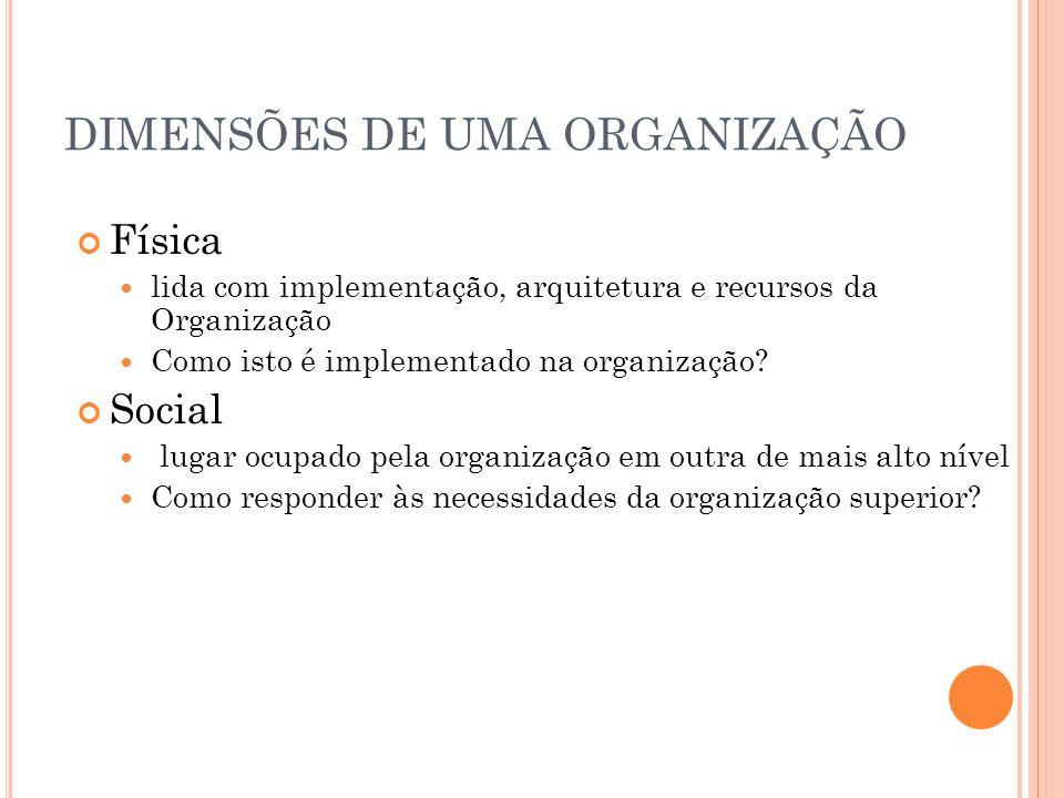 DIMENSÕES DE UMA ORGANIZAÇÃO