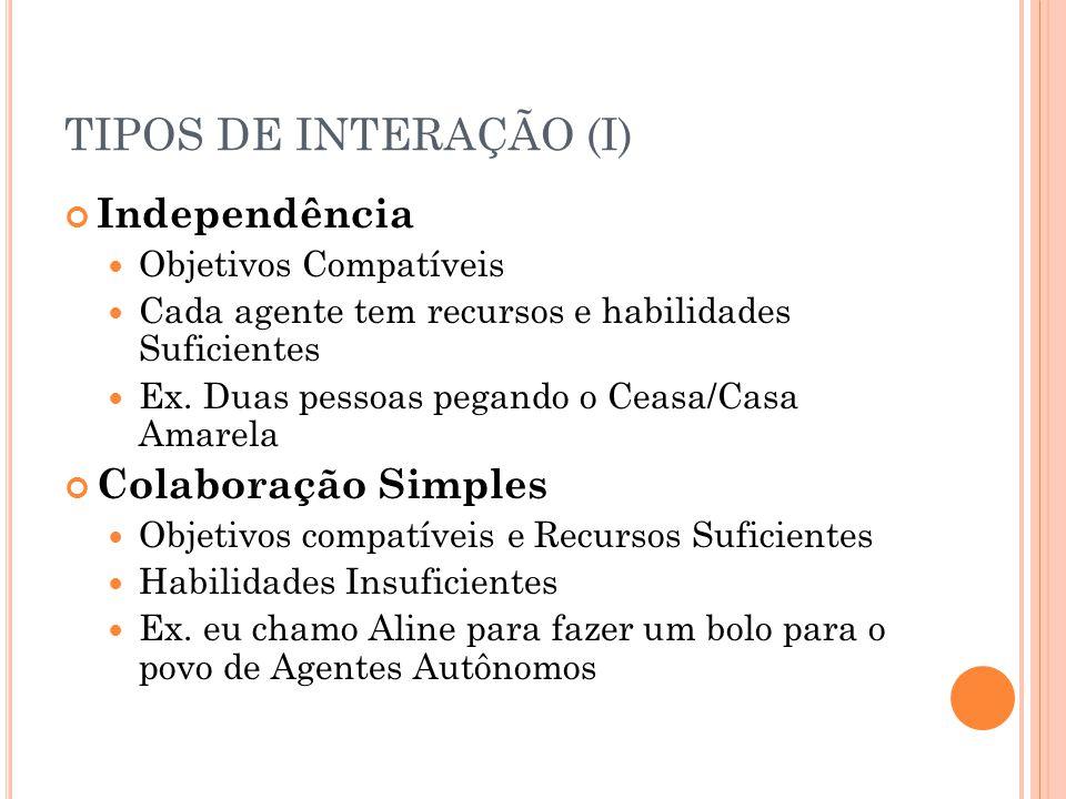 TIPOS DE INTERAÇÃO (I) Independência Colaboração Simples