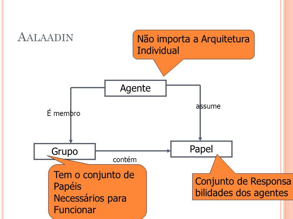 Aalaadin Não importa a Arquitetura Individual Agente Papel Grupo