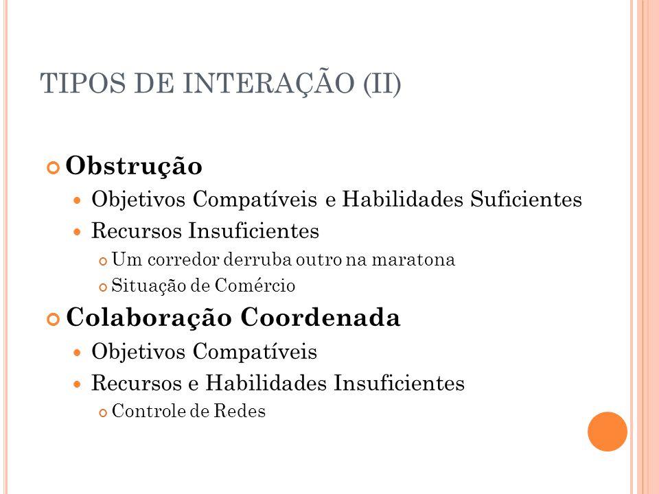 TIPOS DE INTERAÇÃO (II)