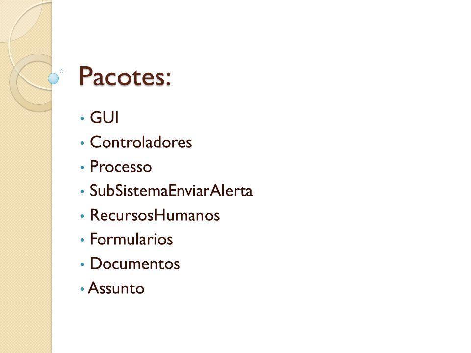 Pacotes: GUI Controladores Processo SubSistemaEnviarAlerta