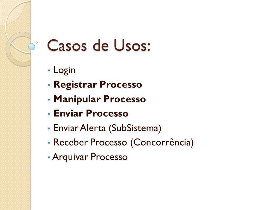 Casos de Usos: Login Registrar Processo Manipular Processo