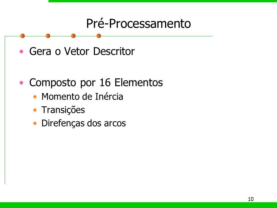 Pré-Processamento Gera o Vetor Descritor Composto por 16 Elementos