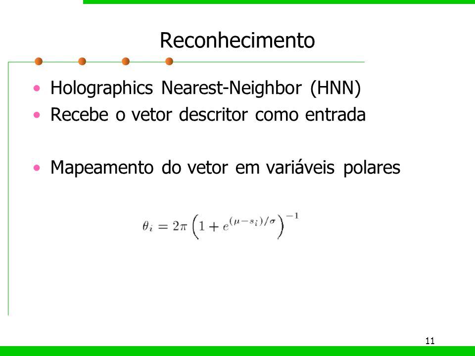 Reconhecimento Holographics Nearest-Neighbor (HNN)