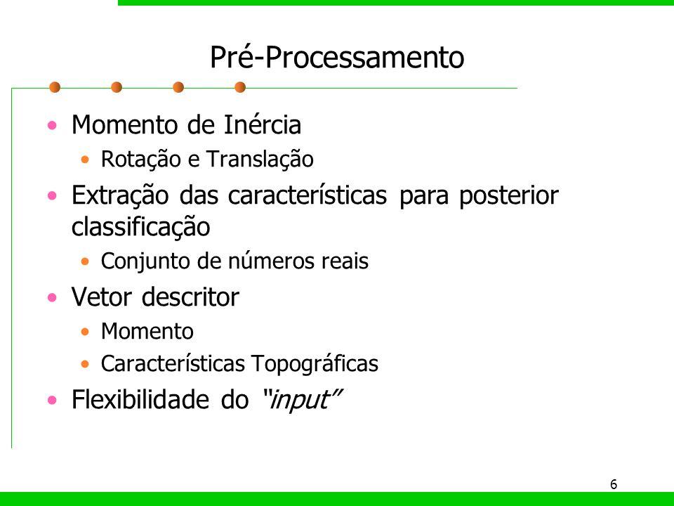 Pré-Processamento Momento de Inércia