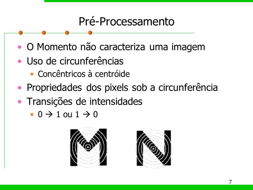 Pré-Processamento O Momento não caracteriza uma imagem