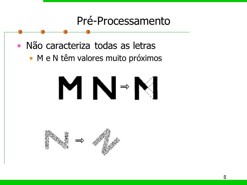 Pré-Processamento Não caracteriza todas as letras