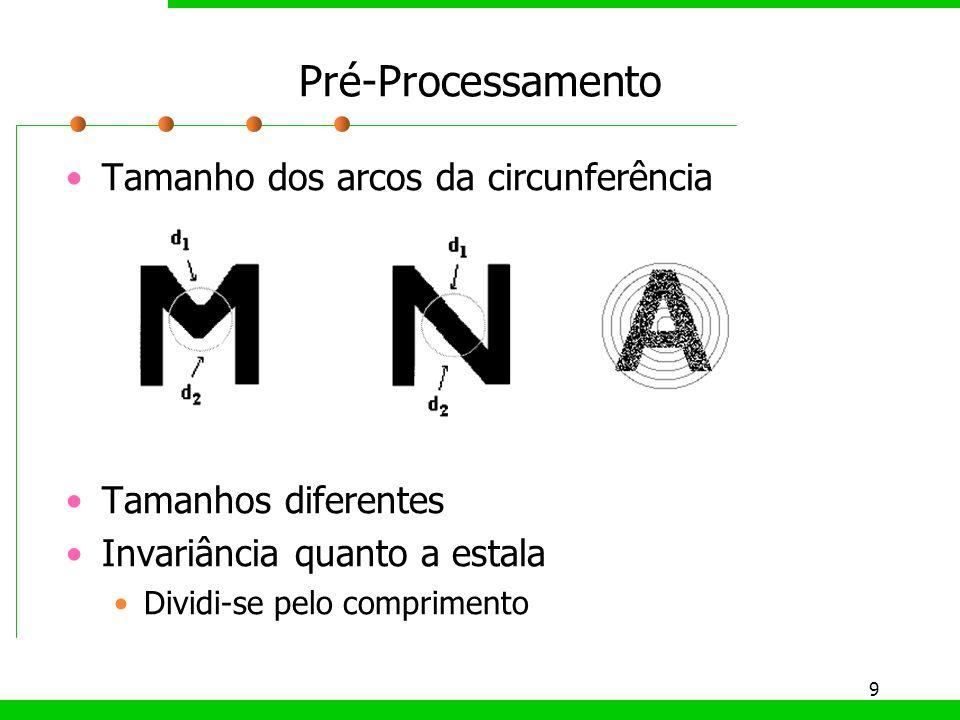 Pré-Processamento Tamanho dos arcos da circunferência