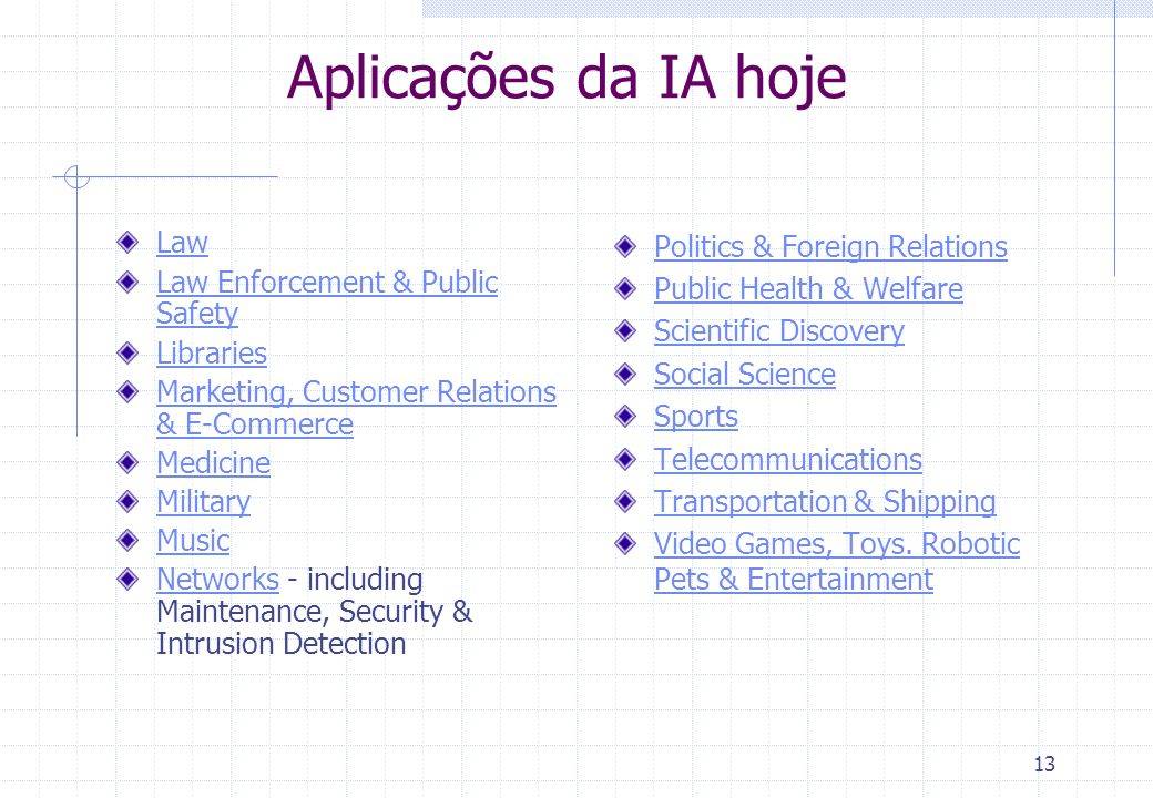 Aplicações da IA hoje Law Law Enforcement & Public Safety Libraries
