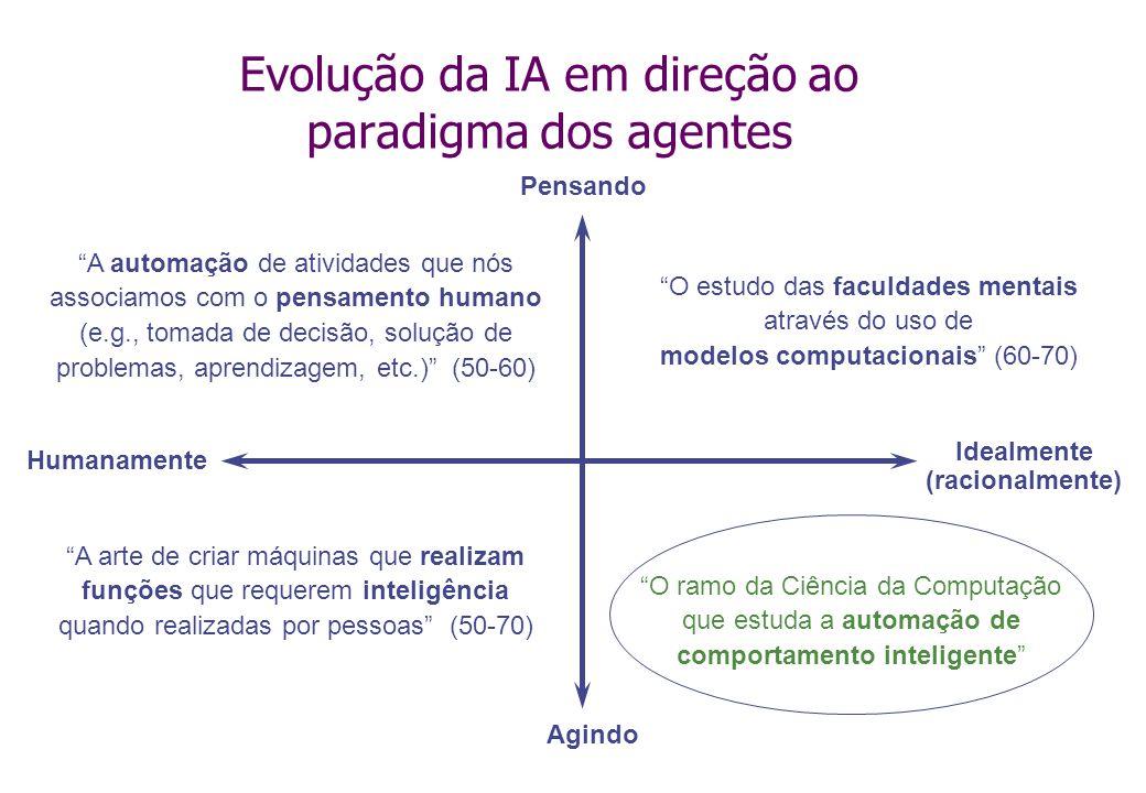 Evolução da IA em direção ao paradigma dos agentes