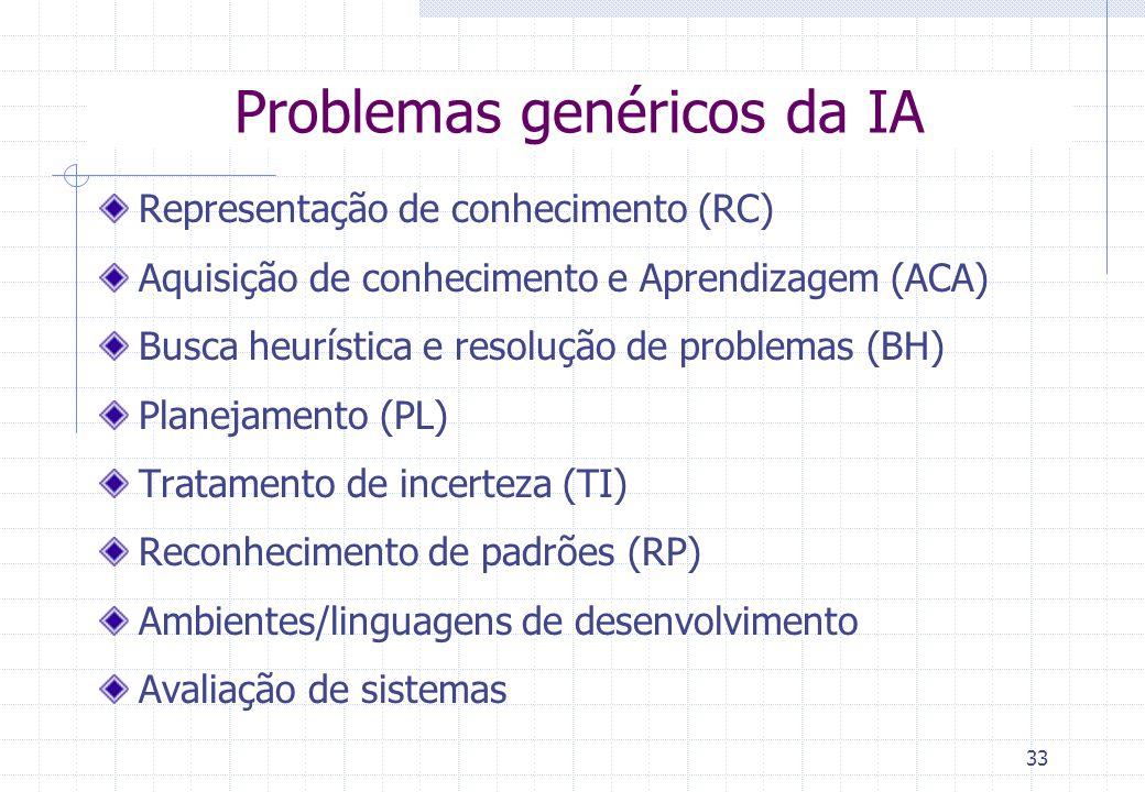Problemas genéricos da IA