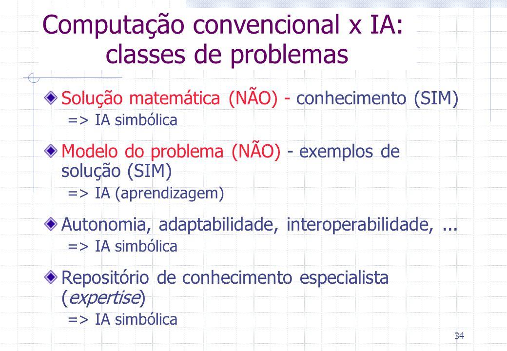 Computação convencional x IA: classes de problemas