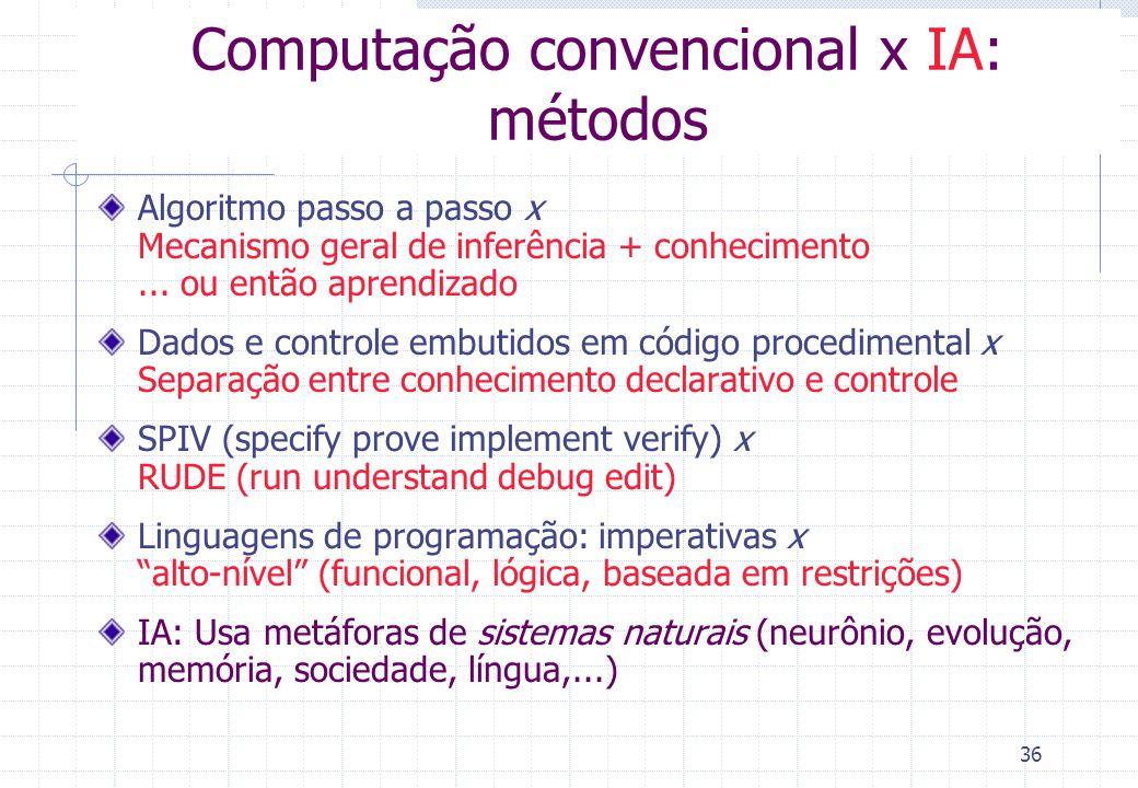 Computação convencional x IA: métodos