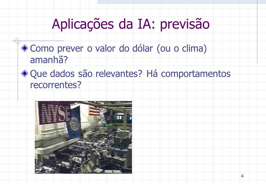 Aplicações da IA: previsão