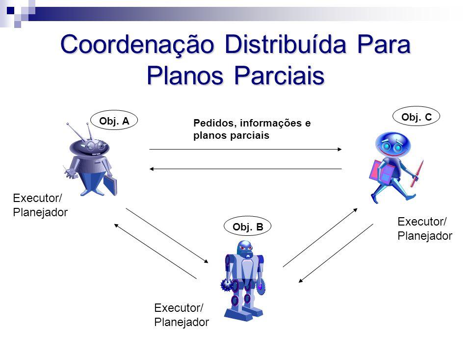 Coordenação Distribuída Para Planos Parciais