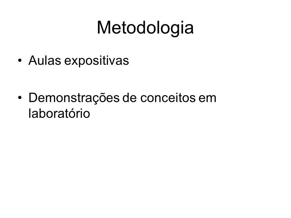 Metodologia Aulas expositivas
