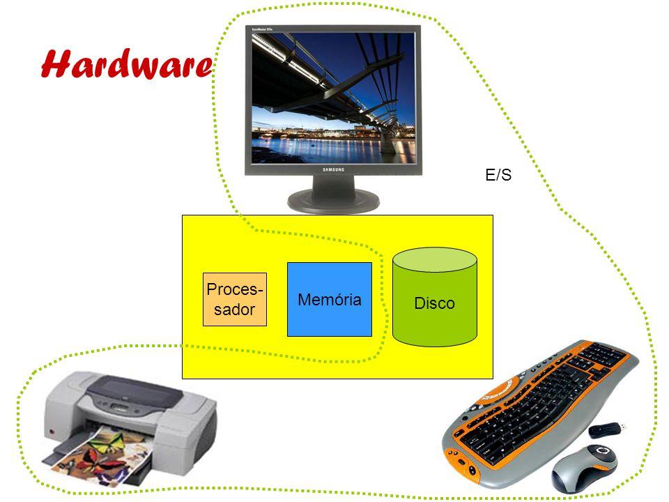Hardware E/S Disco Memória Proces- sador