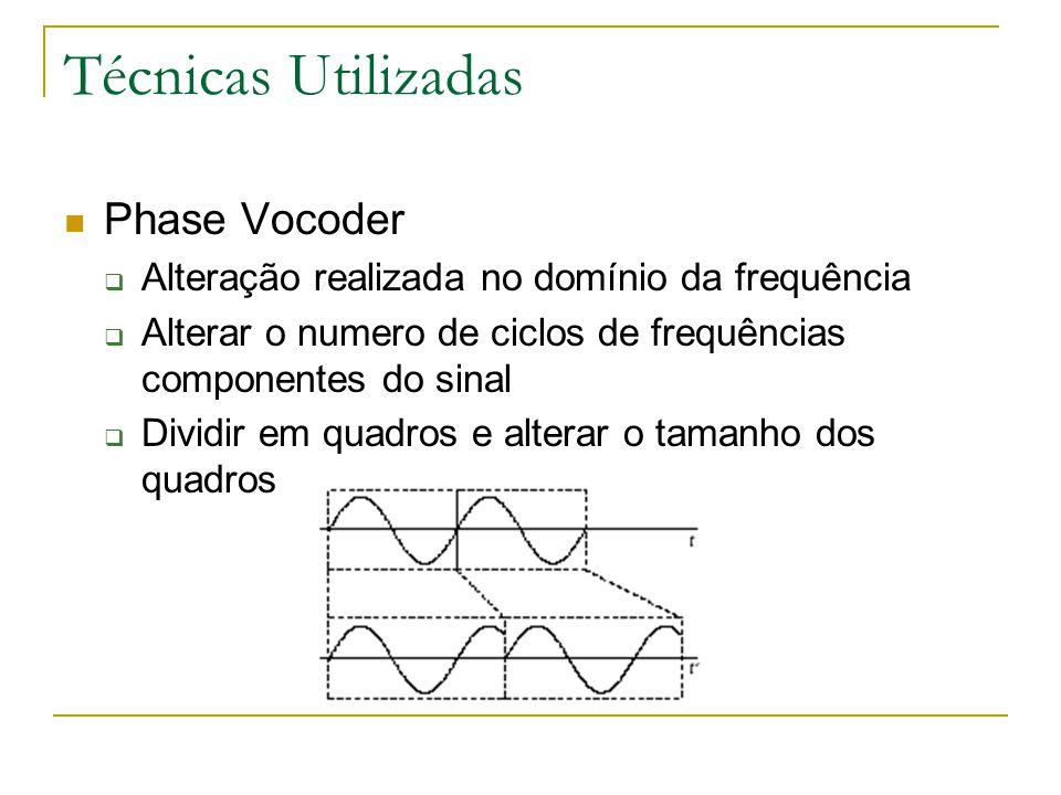 Técnicas Utilizadas Phase Vocoder