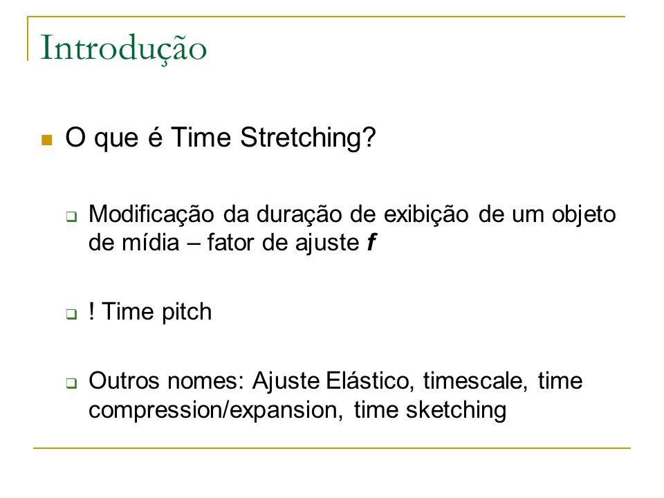 Introdução O que é Time Stretching
