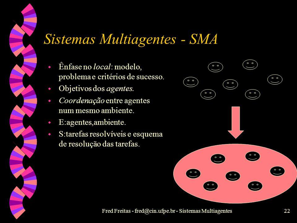 Sistemas Multiagentes - SMA