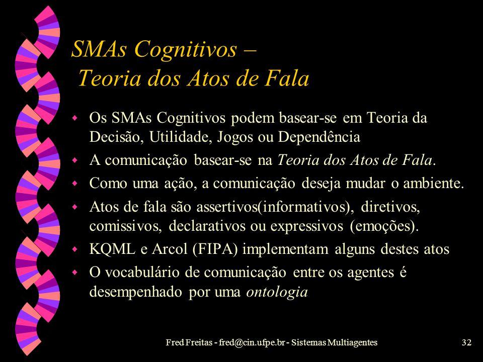 SMAs Cognitivos – Teoria dos Atos de Fala