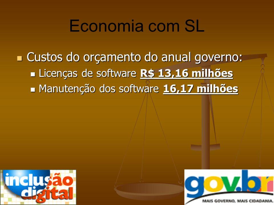 Economia com SL Custos do orçamento do anual governo: