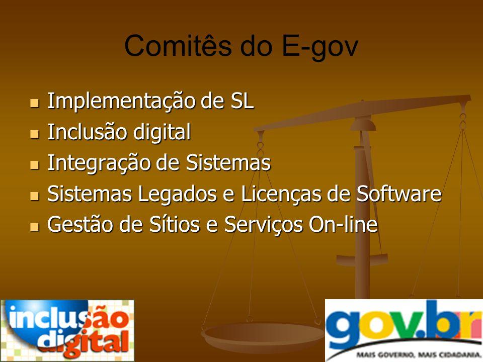 Comitês do E-gov Implementação de SL Inclusão digital