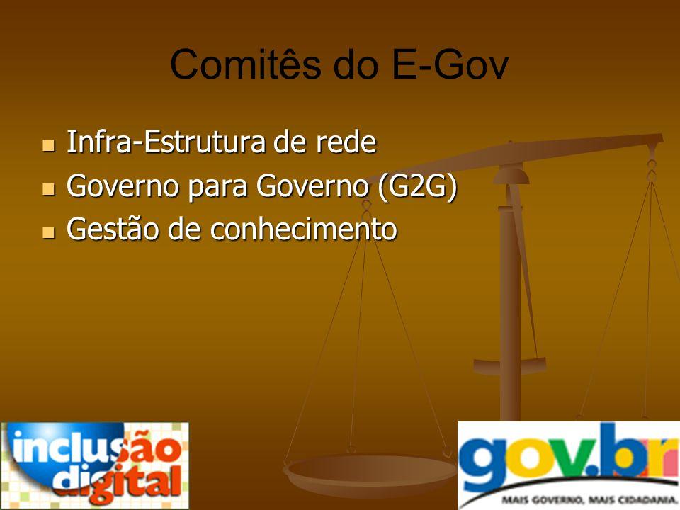 Comitês do E-Gov Infra-Estrutura de rede Governo para Governo (G2G)