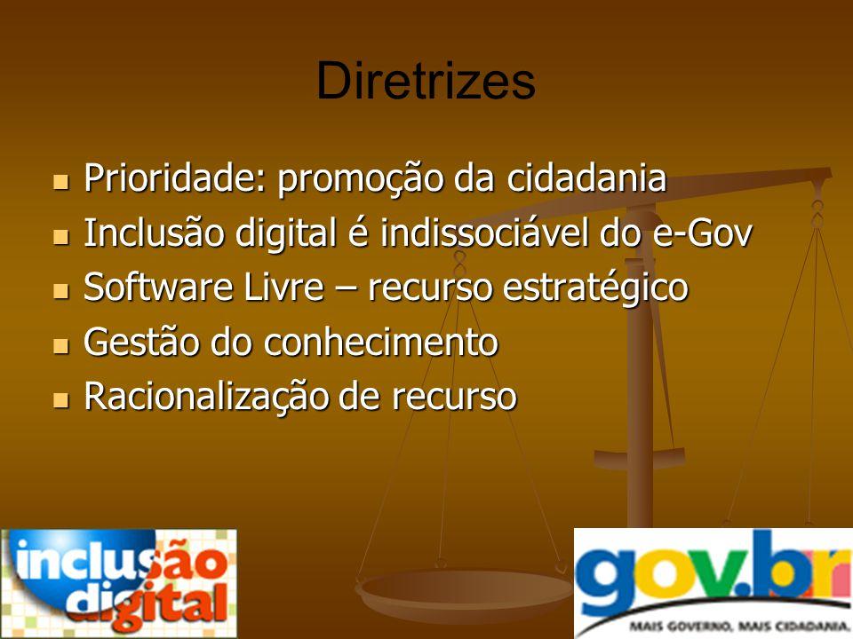 Diretrizes Prioridade: promoção da cidadania