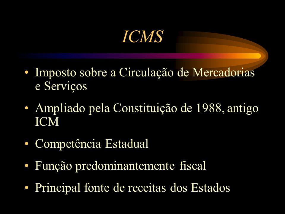 ICMS Imposto sobre a Circulação de Mercadorias e Serviços