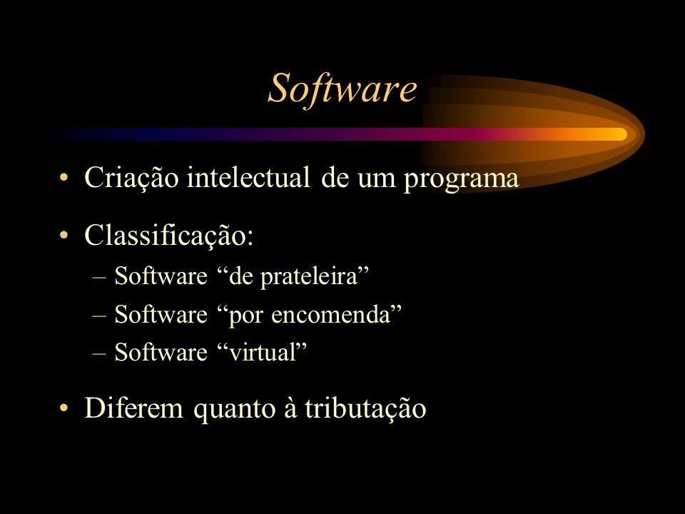 Software Criação intelectual de um programa Classificação: