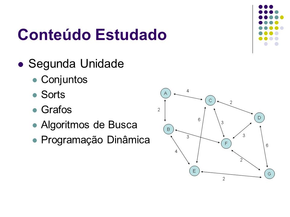 Conteúdo Estudado Segunda Unidade Conjuntos Sorts Grafos